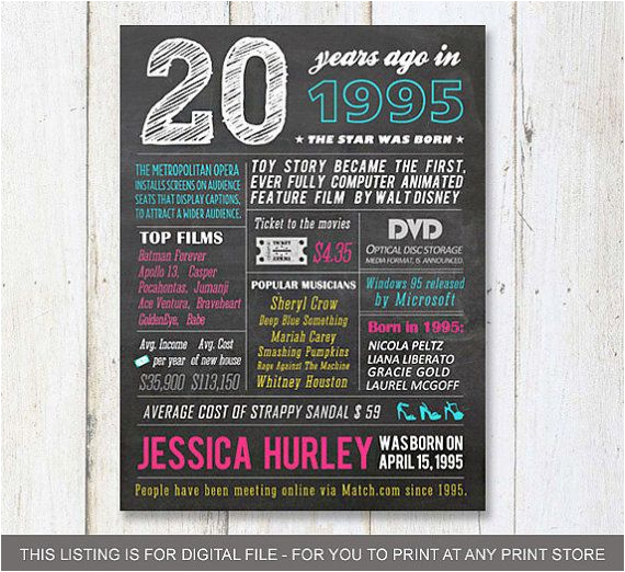 20th birthday gift idea personalized 20th birthday gift