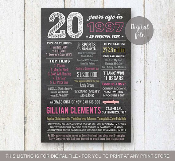 20th Birthday Gifts for Her 25 Best Ideas About Golden Birthday Gifts On Pinterest