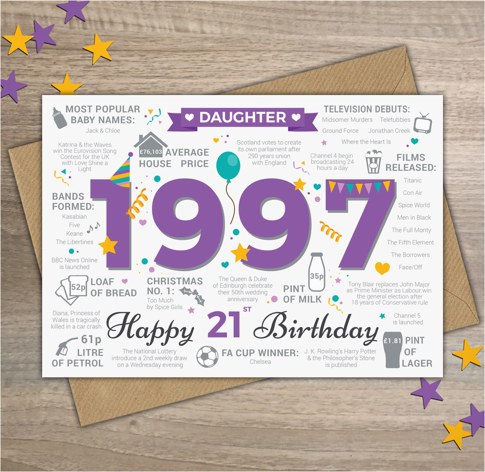 1997 daughter happy 21st birthday memories birth year