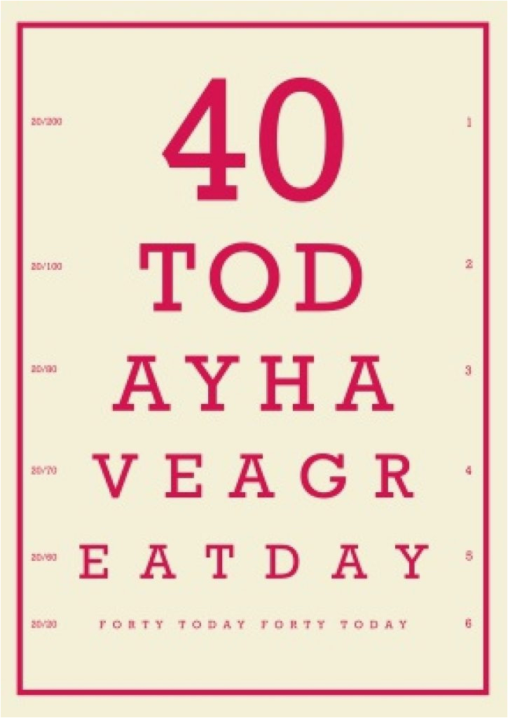 40th Birthday Greeting Card Messages Best Happy