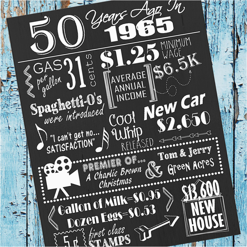 50 Year Old Birthday Card Ideas Years Ago Sign With Free Printable And Cut