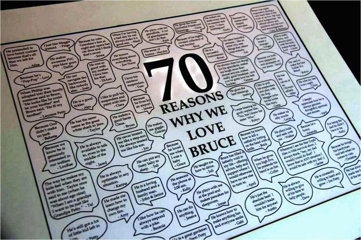 70th birthday card ideas