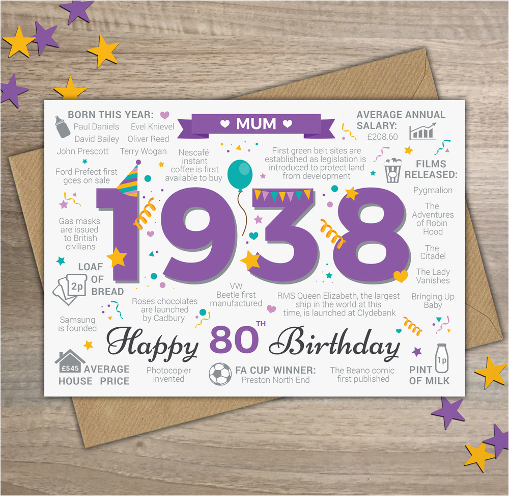 80th Birthday Cards For Mom 1938 Mum Happy Memories Year Of Birth Facts