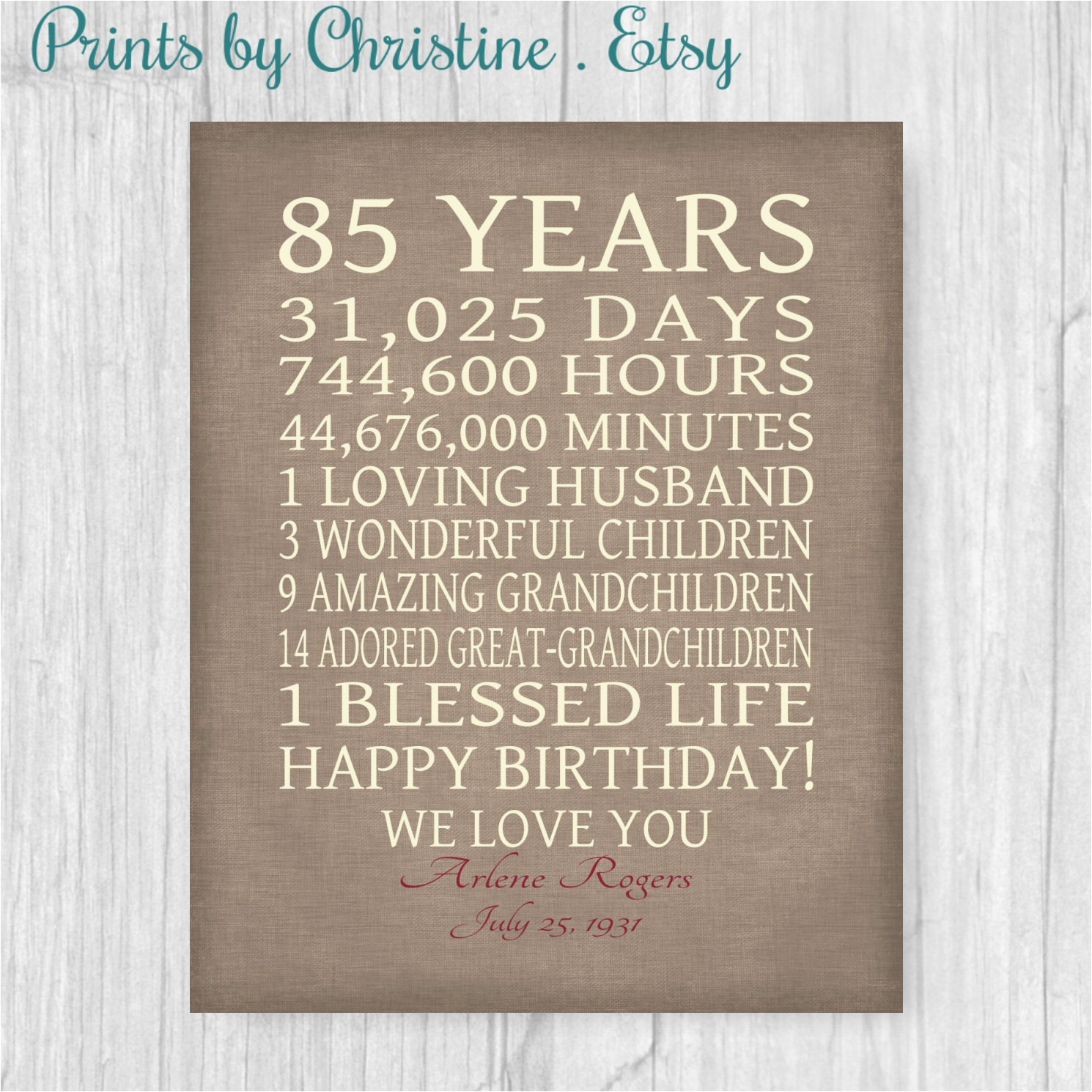 85th Birthday Gift Sign Print