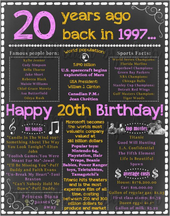 best 25 20th birthday gifts ideas on pinterest 20th