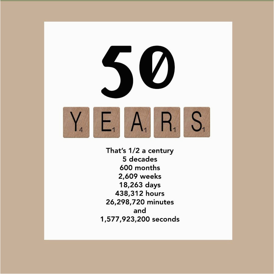 Free Printable 50th Birthday Cards Funny Card Milestone By Daizybluedesigns