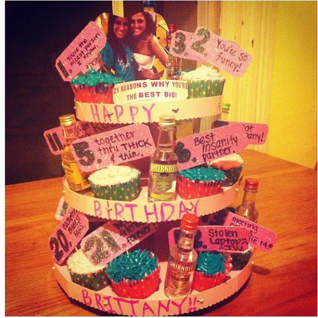 Gifts To Give Your Best Friend For Her Birthday 21st Gift My Big 21