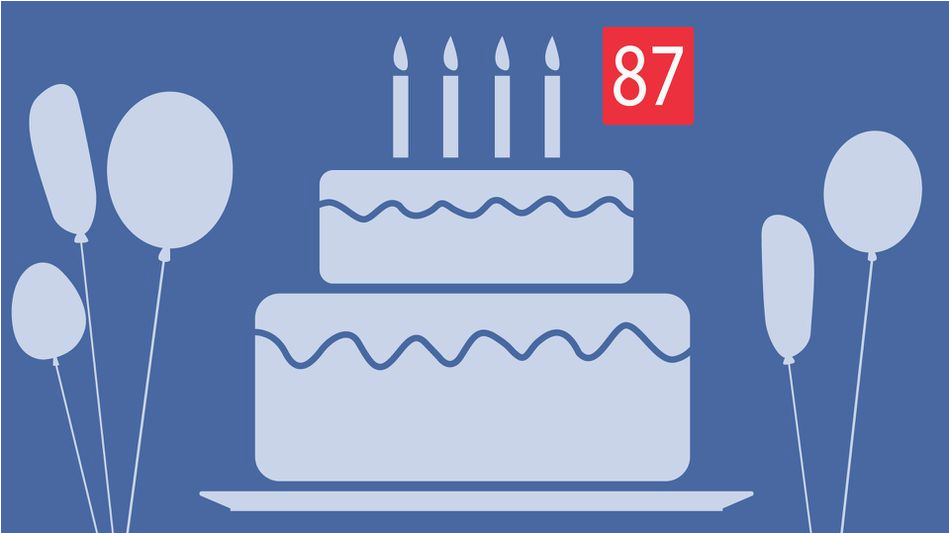 happy birthday facebook messages