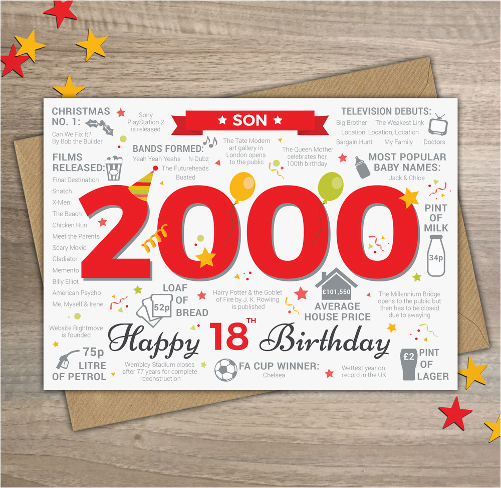 Large 18th Birthday Cards For Son 2000 Happy Memories Year Of Birth
