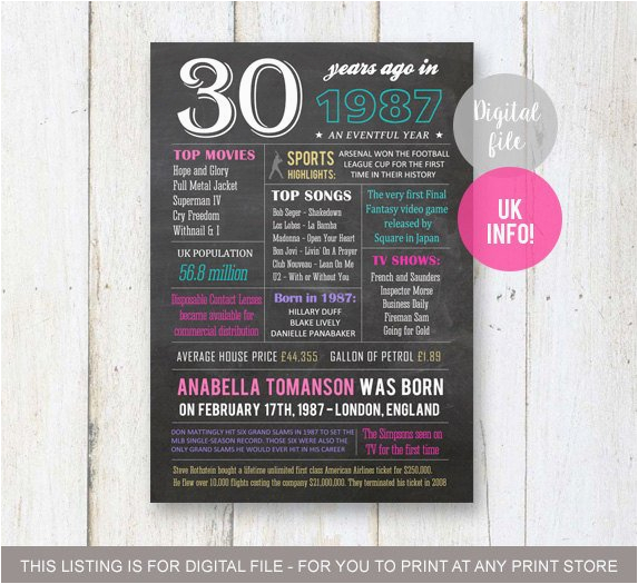 Personalized 30th Birthday Gifts For Her Uk Facts 1987 Gift Idea