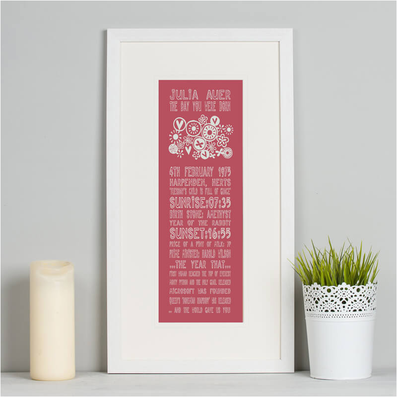 personalised 40th birthday print buy from prezzybox com