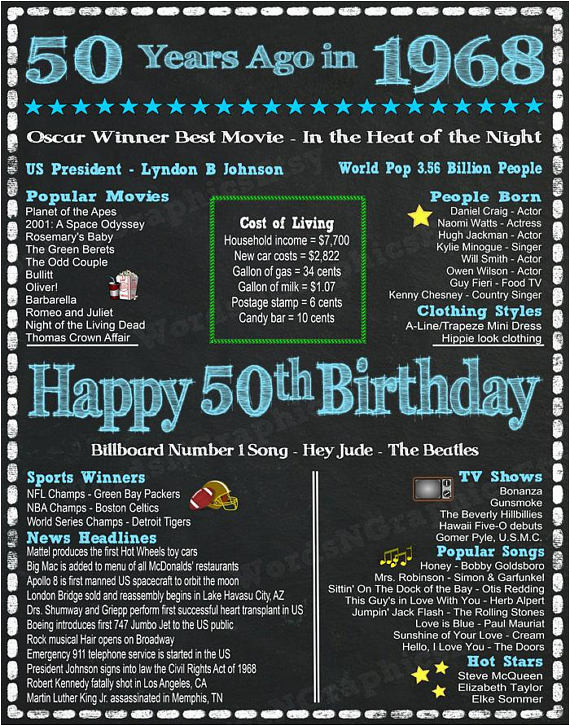184929128432472116 Fun Facts For 1968 Birthdays File Happy 50th Birthday From What Happened The Year You Were Born Cards