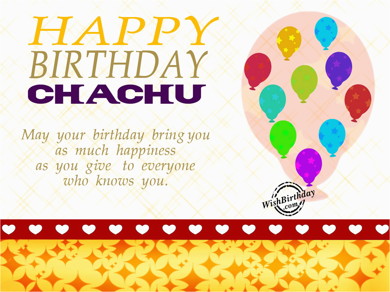 birthday wishes for chachu chacha ji
