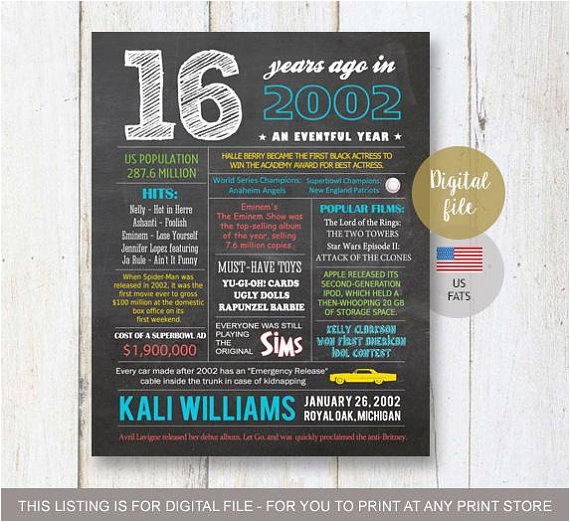 16th birthday gift for son fun facts