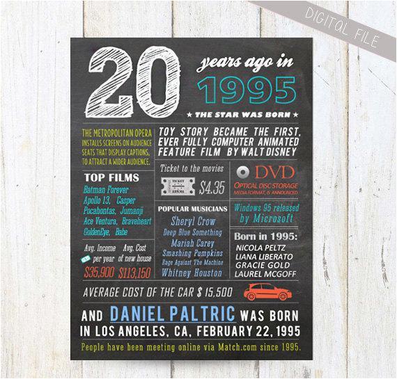 20th Birthday Gifts for Him 1995 Birthday Gift 20th Birthday Gift Idea for Boyfriend