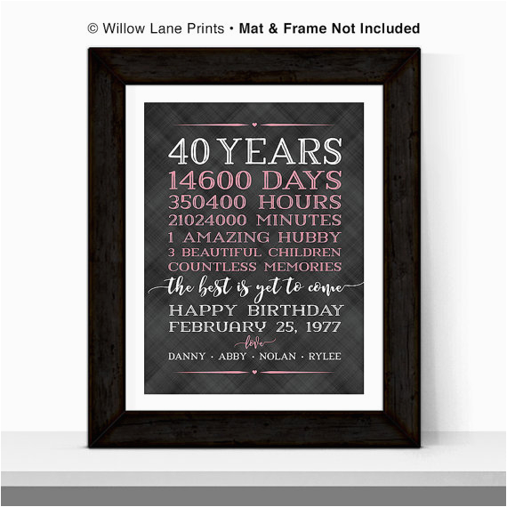 40th birthday gifts for women men adult