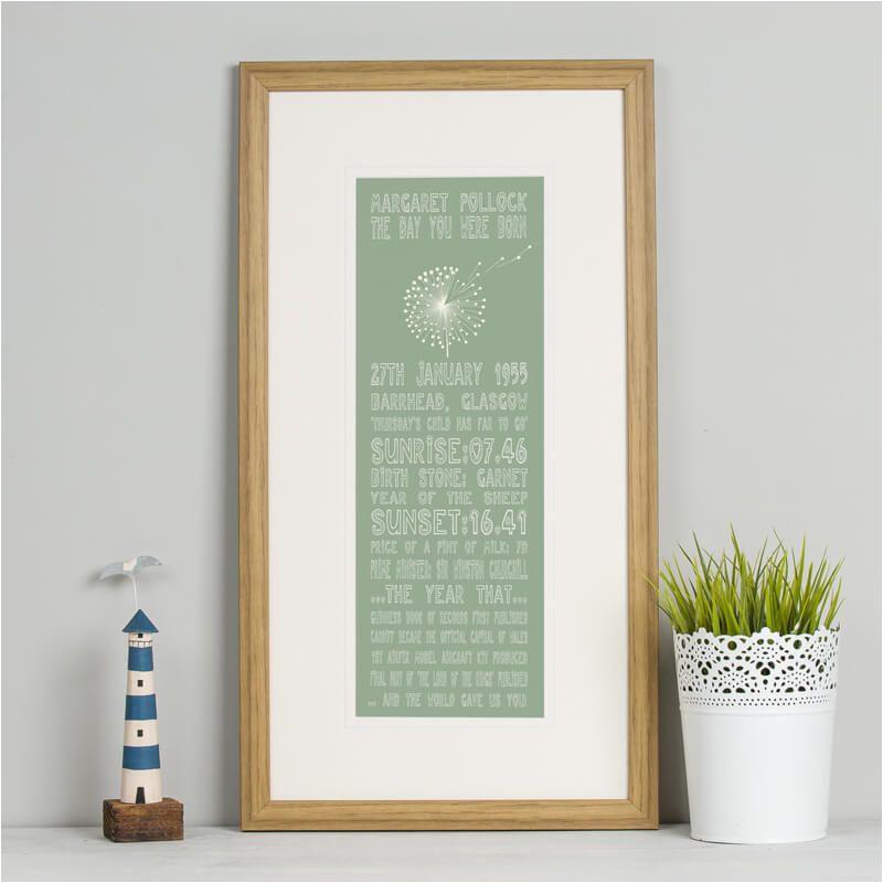 personalised 60th birthday print