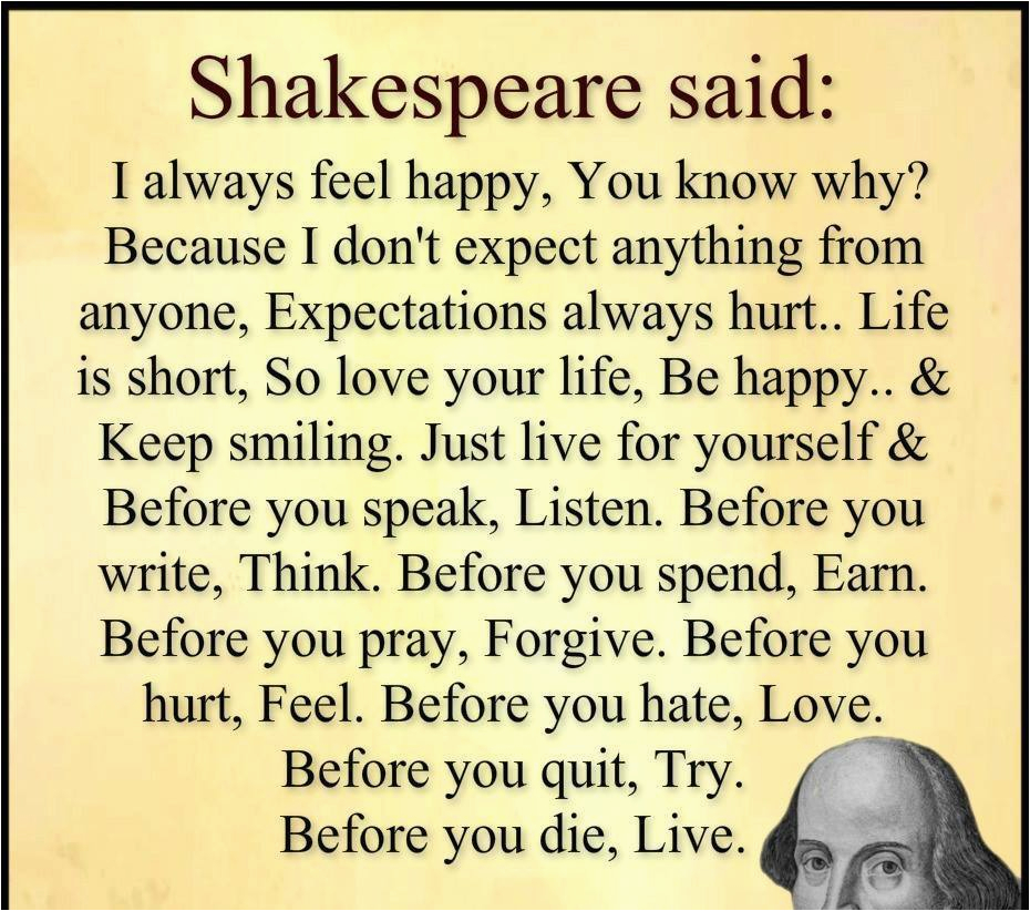 did william shakespeare really say that