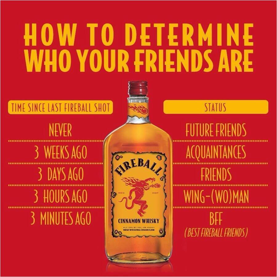 whiskey happy birthday meme