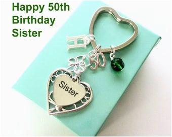 50th birthday gift