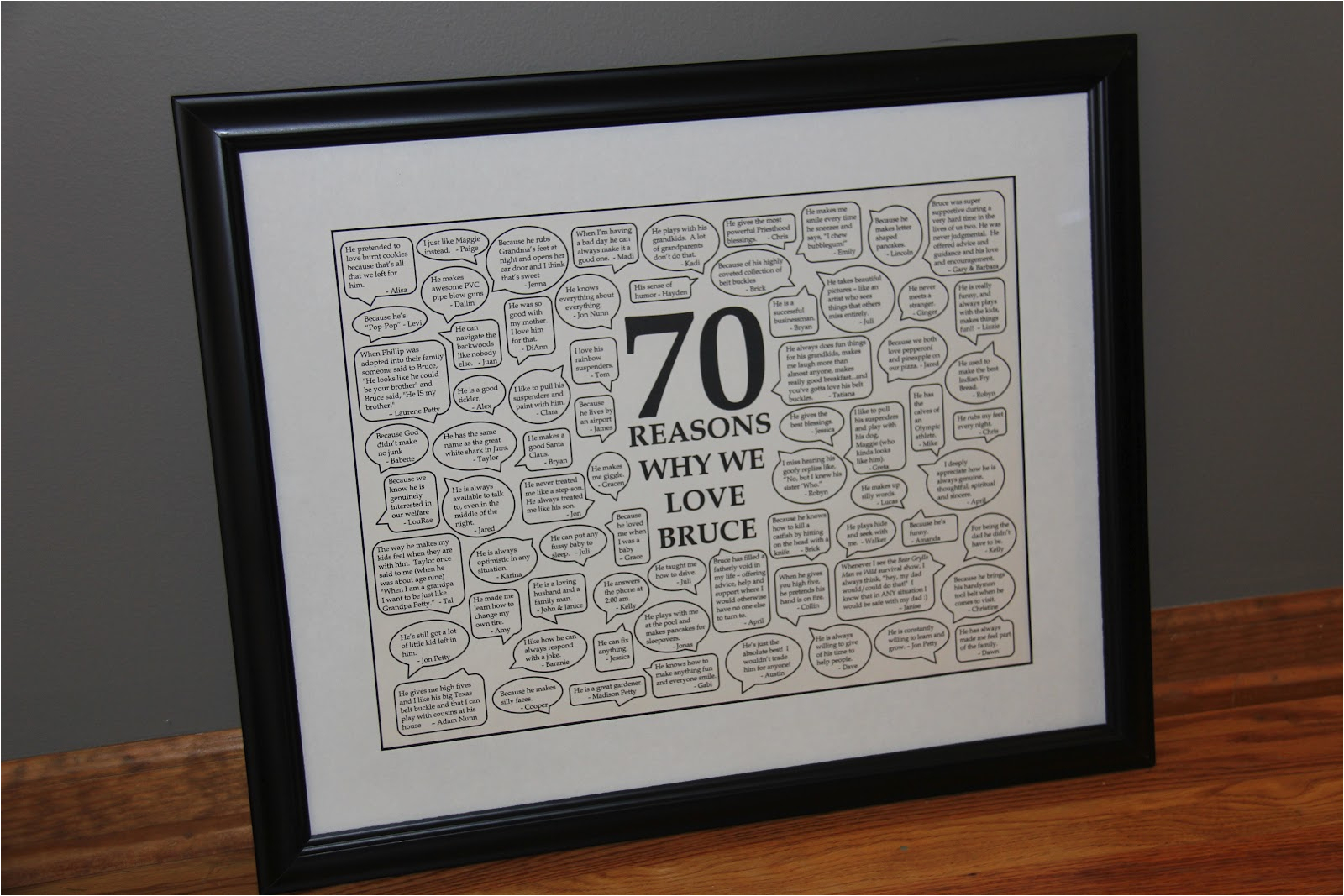 70th birthday gift