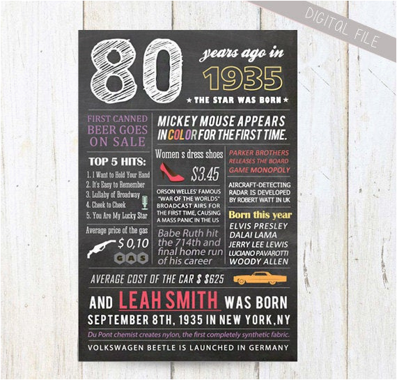 80 Birthday Gifts for Him 80th Birthday Gift for Mother or Grandma What Happened
