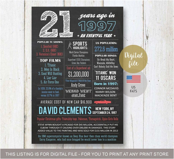 fun facts 1997 21st birthday gift for
