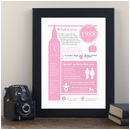 personalised 1985 print for 30th birthday