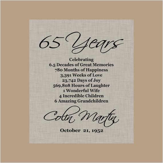 65th birthday print gift 1953 birthday