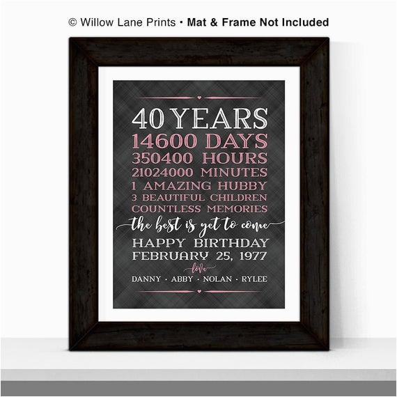 Unique Birthday Gifts for Him 40th 40th Birthday Gifts for Women Men Adult Birthday Gift