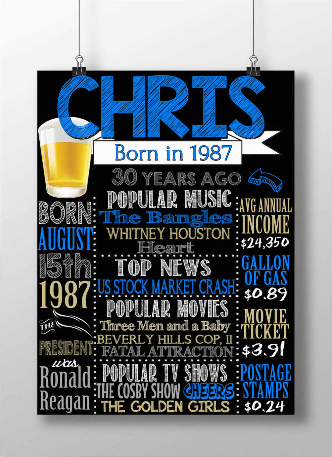 Birthday Celebration Ideas for Him In Johannesburg 30th Birthday for Him All the Things Happening In 1987 Back