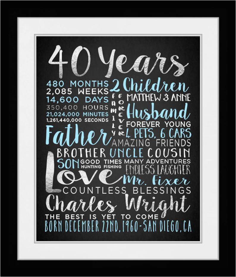 custom gift for husband on birthday 40th