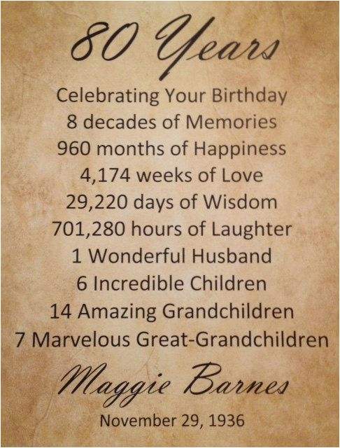 Birthday Gifts for 80 Years Old Man 80th Birthday Gift Personalized 80 Years Old Birthday