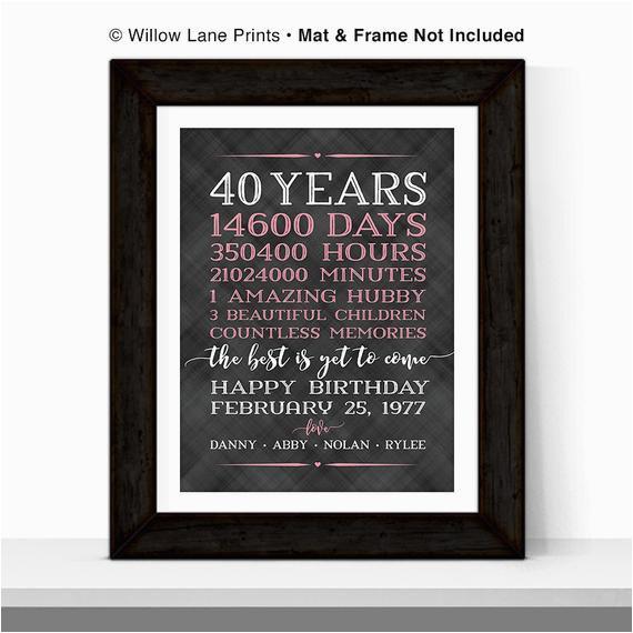 40th birthday decoration 40th birthday