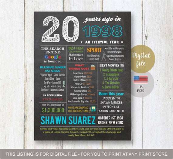 personalized 20th birthday gift idea for