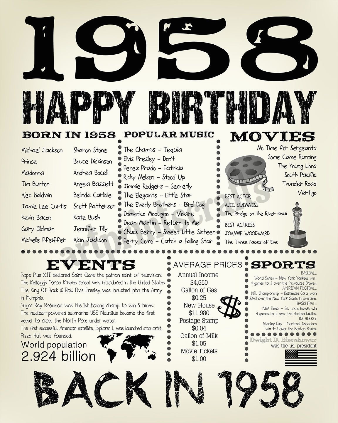 Ideas for 60th Birthday Present for Husband 60th Birthday 1958 Fun Facts 1958 for Husband Gift for