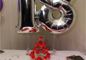 18 Birthday Party Decoration Ideas Planner Home