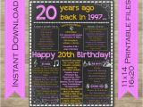 20th Birthday Gifts for Her Best 25 20th Birthday Presents Ideas On Pinterest 20th