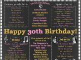 30th Birthday Gift Ideas for Him Funny 30th Birthday Sign 1988 Birthday Sign Back In 1988