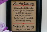 31st Birthday Gifts for Husband 31st Anniversary Etsy