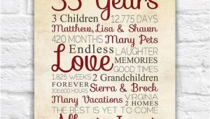 35th Birthday Gift Ideas for Him 35th Anniversary Any Year Anniversary Gifts Personalized Art
