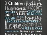 40 Year Birthday Ideas for Husband 40 Years Custom Gift for Husband On Birthday 40th