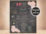 40th Birthday Gift Ideas for Him Australia Au 40th Birthday Gifts for Women Australian Facts 40th
