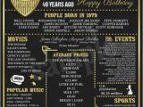 40th Birthday Gift Ideas for Him Uk 1979 Birthday Gift U K Version 40th Birthday Sign 40th