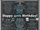 40th Birthday Gift Ideas for Him Uk 40th Birthday for Him 1979 Birthday Sign Back In 1979