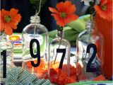 40th Birthday Table Decorations Ideas 25 Best Ideas About 40th Birthday Centerpieces On