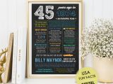 45th Birthday Ideas for Him Personalized 45th Birthday Gifts for Husband Wife Men Etsy