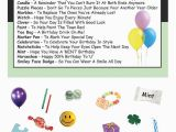 50th Birthday Ideas for Him Uk 50th Birthday Survival Kit In A Can Gift Ideas Card for