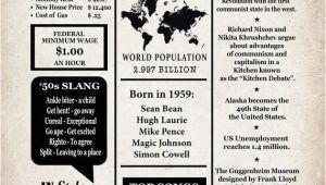 60th Birthday Ideas Male Uk 1959 Newspaper 61st Birthday Ideas 1959 Birthday