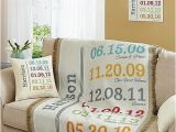 65th Birthday Gift Ideas for Her 15 Great 65th Birthday Gift Ideas for Her